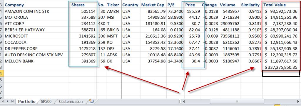 Stock options lookup
