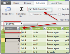 table identifier
