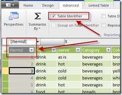 table identifier