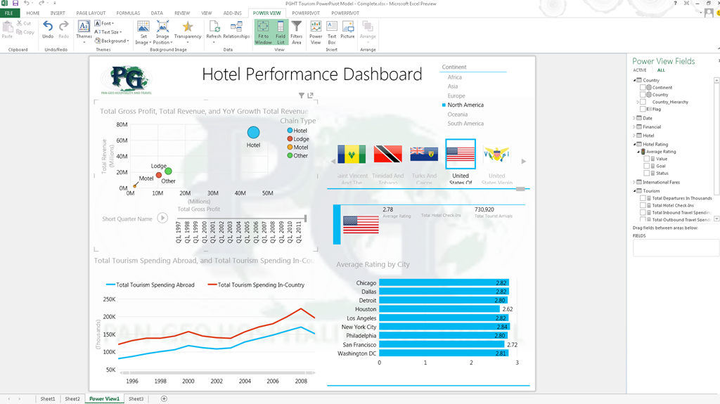 Sol 22301 likewise Residential further Power View Meet Microsoft Excel 2013 likewise Kanbanize likewise Bootstrap Dashboard. on dashboard diagram