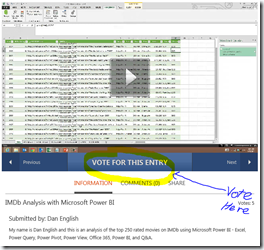Please Vote For Power Bi Contest Dan Englishs Bi Blog