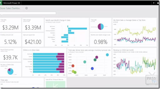 Power BI Dashboard
