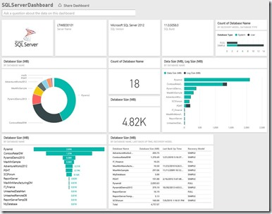 PowerBI_SQLDashboard'